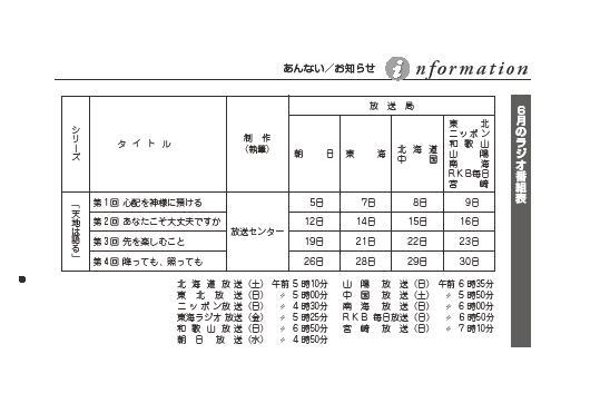 【お知らせ】ニッポン放送の番組放送時間変更